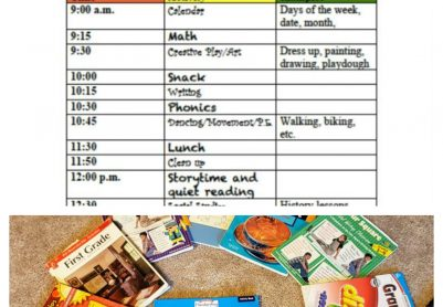 homeschool schedule, homeschool itinerary